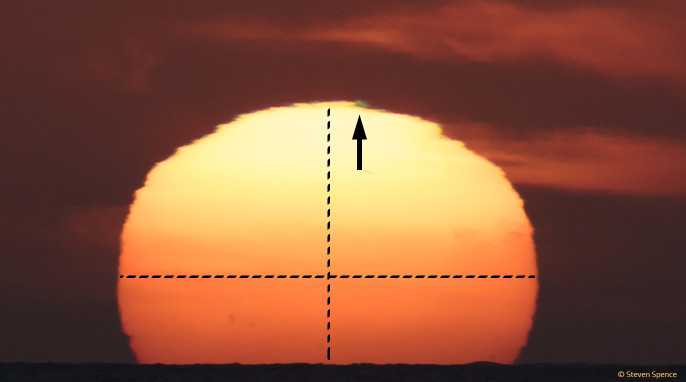 Sunsets: The sun is very low on the apparent horizon and shows distortion due to refraction (vertical compression) and atmospheric effects (ragged edges). the black arrow indicates a green fringe at the upper limb of the sun. Newport Beach, CA. [EOS 60D: 400mm, f8, ISO 250, 1/640 sec]