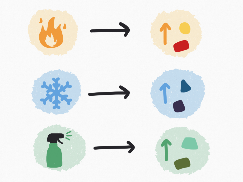 Each stressor causes different types of proteins to increase in production.